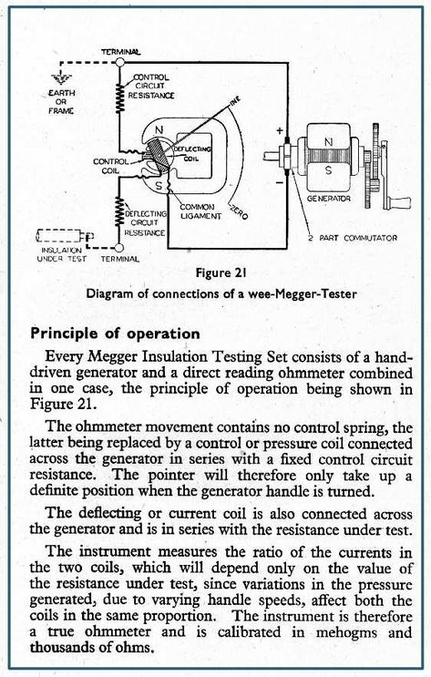 The Megger Instrument For Measuring The Insulation Resistance Of Electrical Devices Was Introduced By The British Firm Of Evershed And Vignoles Instrumentos