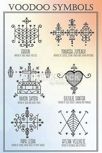 Image result for Voodoo Protection Symbols   Cleaning Witch   Voodoo