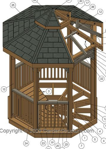 These Are 14 Page Diy Step By Step Plans Instructions To Build A Gazebo The Plans Are Downloadable So That You Can Prin Gazebo Plans Gazebo Outdoor Pergola