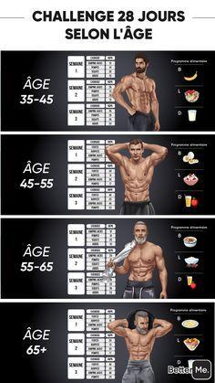Epingle Sur Fitness Et Musculation