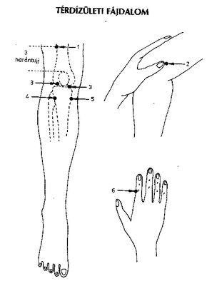 fáj a térd pontja hogyan kezeljük az ízület trabecularis duzzanatát