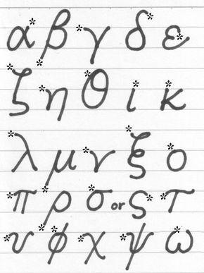 Greek Letters Handwritten : greek, letters, handwritten, Lower, Written, Greek, Alphabet, Alphabet,, Language,