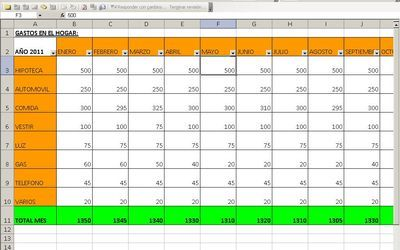 Crea En Excel Y En Otras Hojas De Cálculo Esta Plantilla Que Te Ayuda A Controlar Tus Gastos De La Fa Contabilidad Domestica Control De Gastos Plantillas Excel