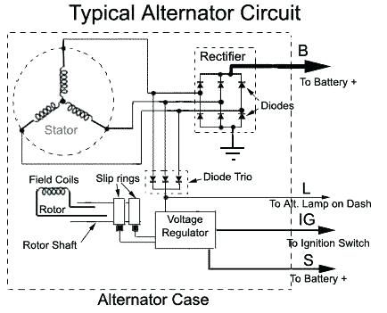 Image Result For Vz V6 Alternator Wiring Diagram Car Alternator Alternator Electrical Diagram