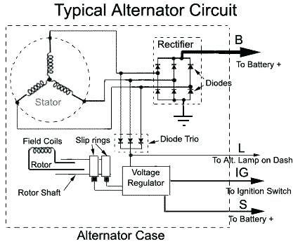 image result for vz v6 alternator wiring diagram  car