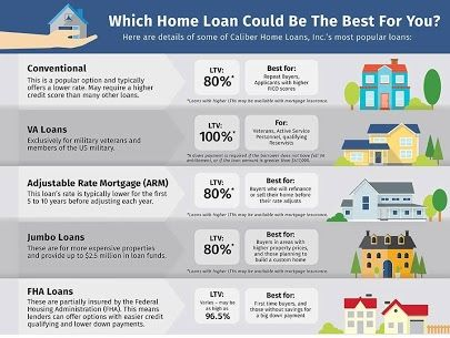 Joel Lobb Mortgage Broker Fha Va Khc Usda Google Search