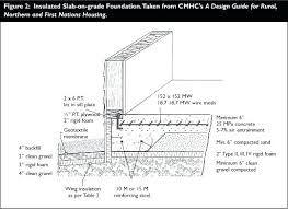 Stem Wall Foundation Vs Monolithic Slab Google Search Concrete Design Slab Foundation Concrete Floors