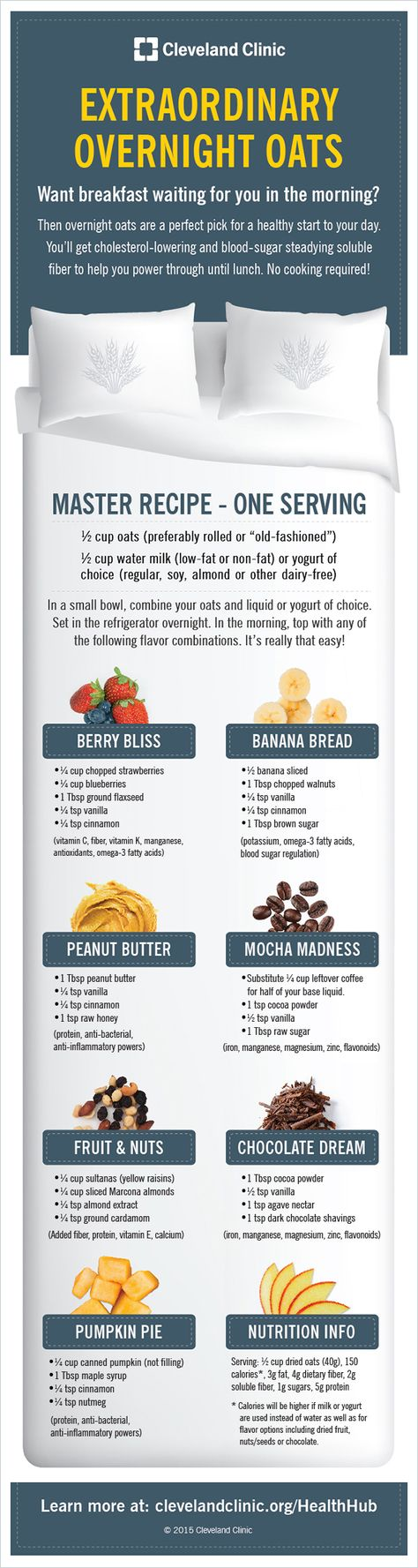 How to make extraordinary oats overnight. #infographic #diet