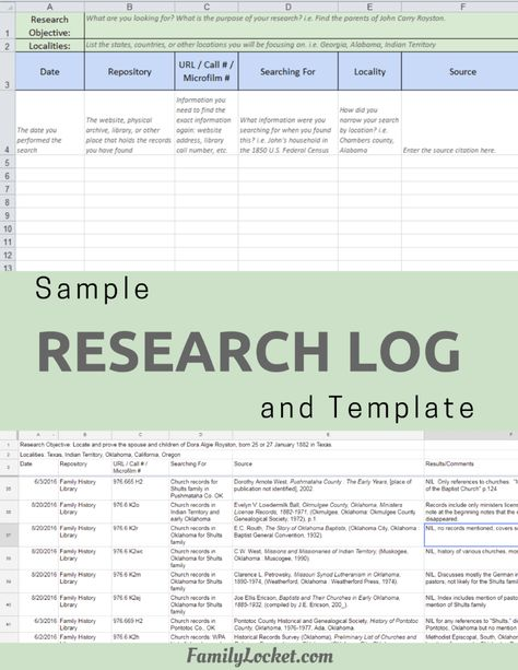 UPDATED The Ultimate All-In-One Genealogy Worksheet Genealogy - sample research log template
