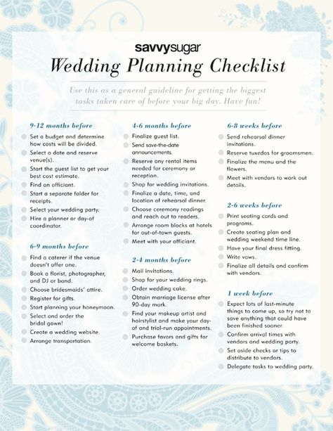 Checklist As A Guideline Most Of This You Can Cross Out But It