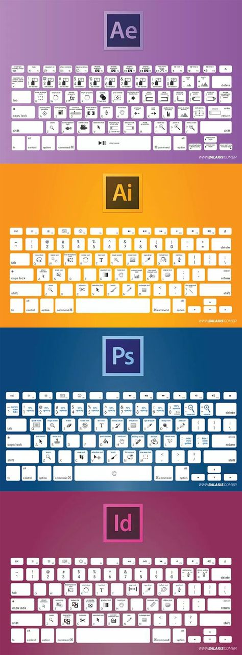 Photoshop Illustrator Keyboard Control Shortcuts Graphic Design #photoshop #keyboard #shortcuts #desinger #coder The post Photoshop Illustrator Keyboard Control Shortcuts Graphic Design #pho appeared first on tecnology.thetrends.club.