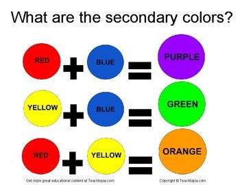 What are the secondary colors? An excellent chart showing