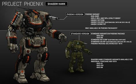 Battletech 2020 Mech List.Mechwarrior Online Mechs List Google Search Design