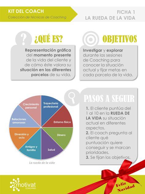 100 Mejores Imagenes De Objetivos Y Coaching Educacion Emocional Motivacion Consejos De Vida