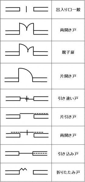 平面間取図の建具記号一覧と見方 チェックポイント 建築見取り図