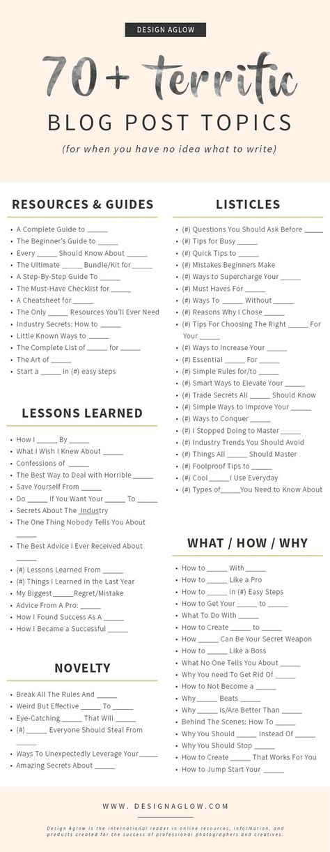 70+ Terrific Blog Post Topics (for when you have no idea what to write)