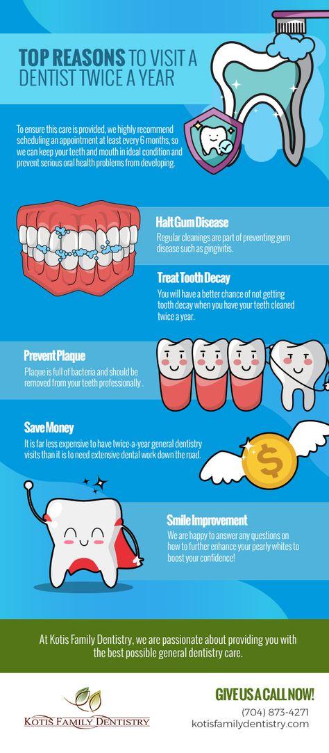 280 Dentistry Ideas In 2021 Dentistry Dental Dental Humor
