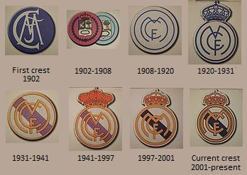 Why Did Soccer S Real Madrid Remove The Cross From Its Logo Real Madrid Real Madrid Logo Real Madrid Club
