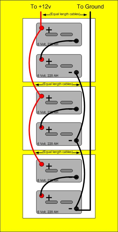 Pace Arrow Motorhome Wiring Diagram For - Wiring Diagram