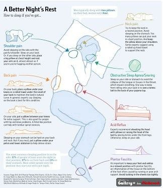 The Perfect Sleeping Positions To Fix Common Body Problems Health And Wellness Journey Pinterest Fitness
