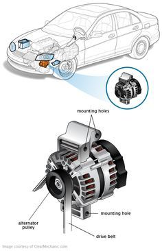 What Does An Alternator Do Repairpal Com Automotive Mechanic Auto Alternator Automotive Repair