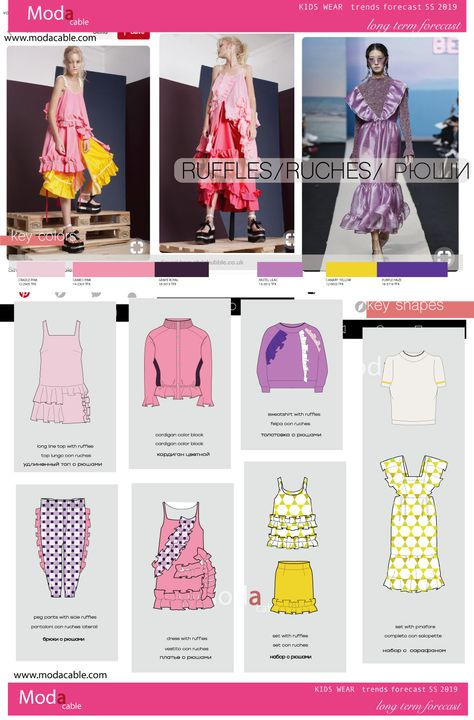 kids wear trends SS 2019 only at www.modacable.com..soon comes more!!!