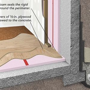 Airtight Wall And Roof Sheathing Greenbuildingadvisor Roof Sheathing Concrete Slab Efficiency House
