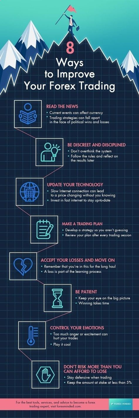 Forex Trading Tips Easy Ways To Improve FX Trading [INFOGRAPHIC] Forex trading takes experience, strategy, and forex trading education to become successful in the currency market. With these forex trading tips, you can become an expert trader and achiev #ForexTrading #ForexTips