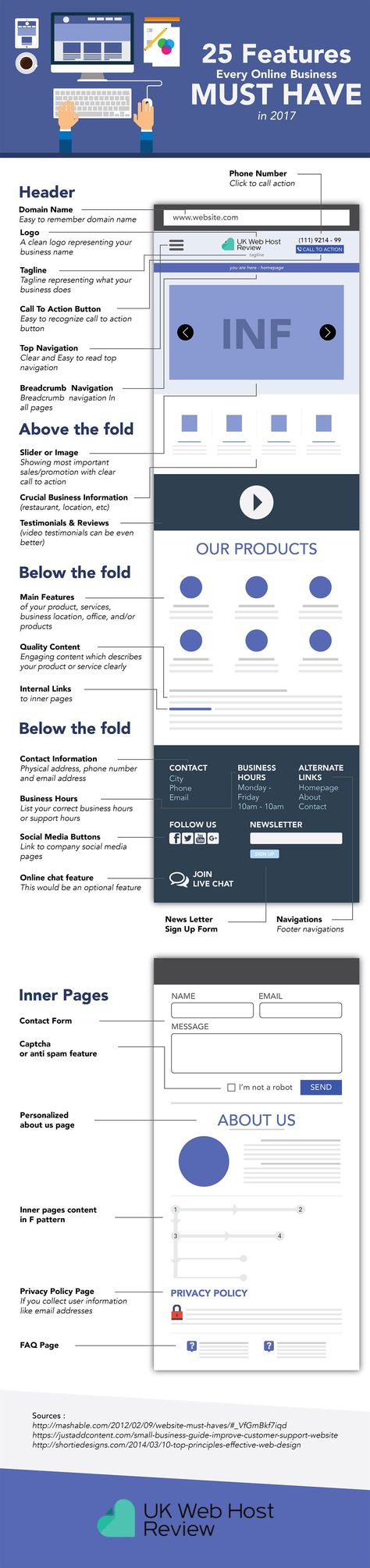 25 Features Every Business Website Must Have in 2017 (Infographic)