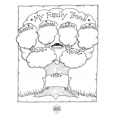 family tree coloring page # 1