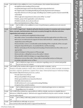 Ap English Language And Composition Essay Proficiency Scales Ap