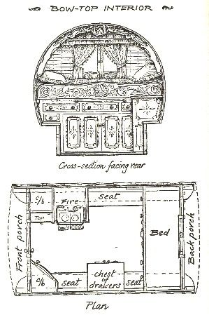 english gypsy caravan plans | homes - portable &/or tiny | pinterest