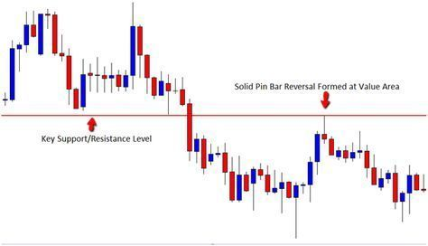 How Professionals Trade Forex And Hunt Stops Forextradingtips202
