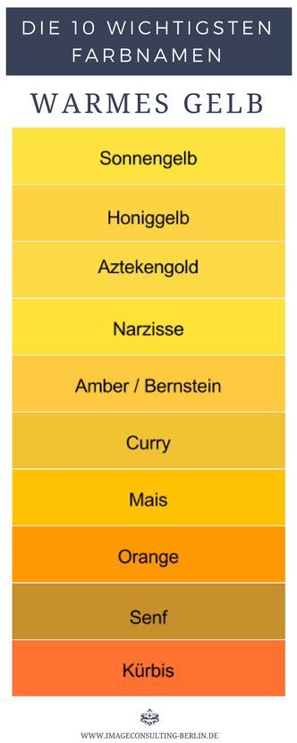 Warme Gelbtone Heissen Sonnengelb Sonnenblumenge Farbe