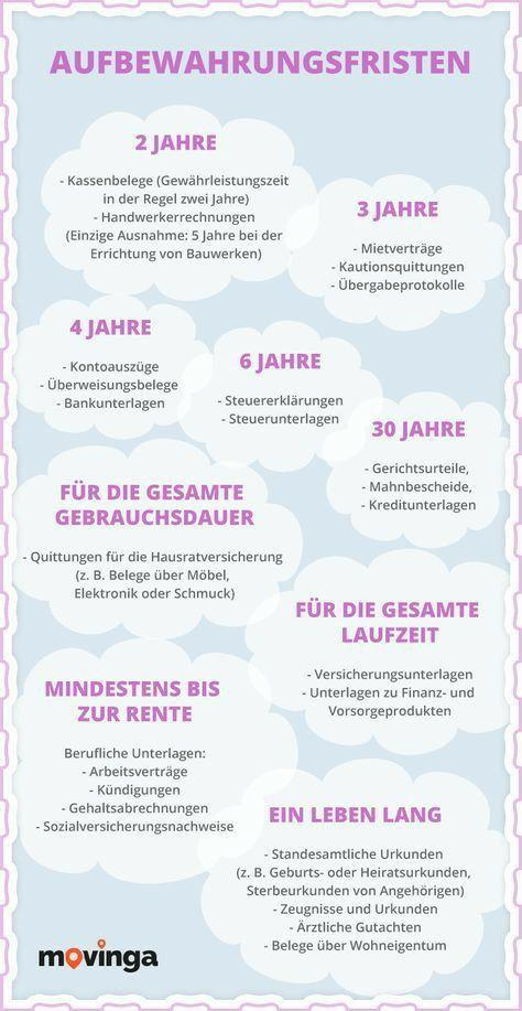 Pin Von Danma Auf Buro In 2020 Aufbewahrungsfristen Finanzen Infografik