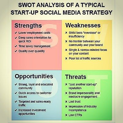 Nivea-Swotpng 482×518 pixels Swot Analysis Pinterest Swot - swot analysis example
