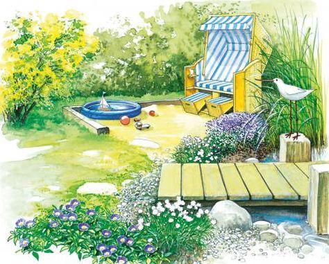 Ideen Fur Lieblingsplatze Garten Gestalten Garten Design Plane Garten Anlegen