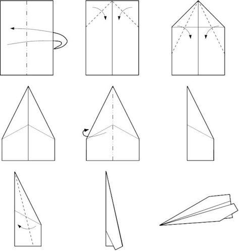Simple Et Rapide L Avion En Papier Qui Vole à Coup Sur