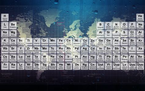 Electron shells in the noble gases what number pattern? And why - copy periodic table with alkali metals halogens