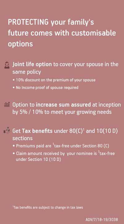 Pin By Ganamangi On Movie Premium Calculator Term Insurance