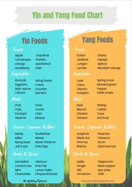 39+ Yin and yang foods trends