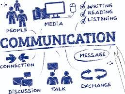 Categorising Barriers Of Communication Effective Communication Communication Media Communication