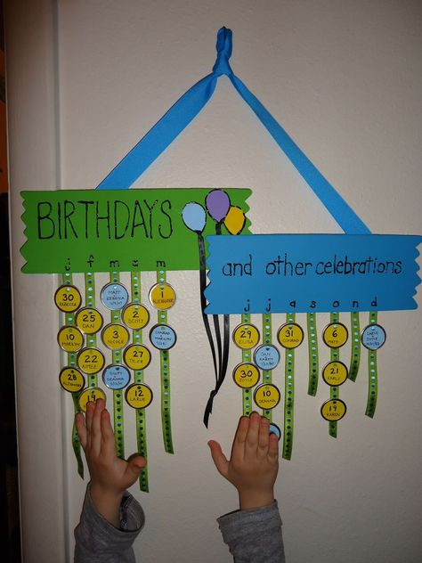 My version of the birthday calendar I've seen floating around on this site.  I did birthdays in yellow and anniversaries in blue.