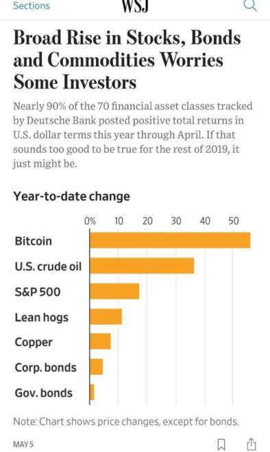 meilleur investissement bitcoins