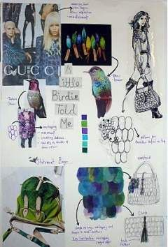 Fashion Design Concept Collage 19+ Super Ideas