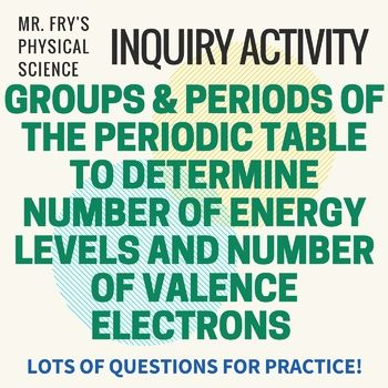 Groups vs periods practice using the trends periodic table groups vs periods practice using the trends periodic table energy level and group urtaz Images