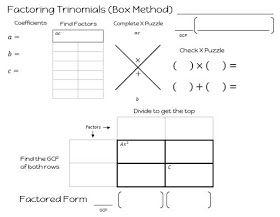 Resources For Factoring Trinomials Factor Trinomials Factoring