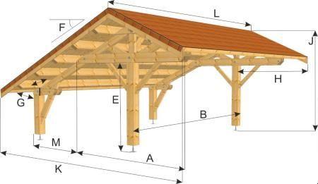 Avant Toit Protection Irregulier 2 Pentes Asymetrique Auvent Pentes Toiture Carport Designs Pergola Carport Roof Design