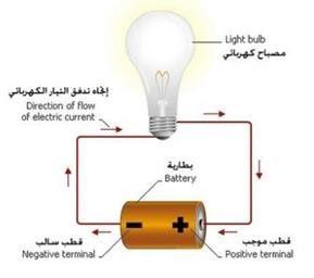 ما هو التيار المستمر Direct Current Bulb Light Bulb Light