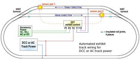 [DIAGRAM_0HG]  loop wiring diagram for ac or dcc | Model trains, Model railway track  plans, Train | Dcc Wiring Diagram |  | www.pinterest.ph